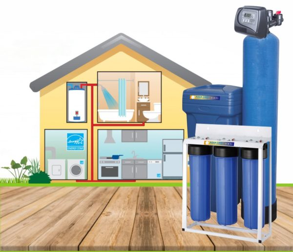 Water filter system with the combination of water softener system for soft water in all tap of your home